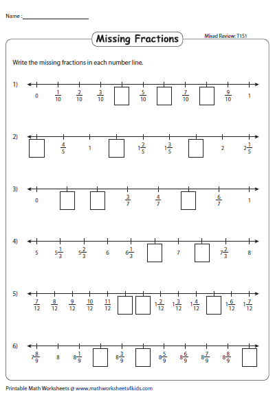 Identify The Fraction Mixed Review Fractions Line Math Number Line
