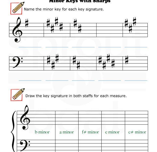 MusicWorksheetsKeySignaturesMinorSharps004 – Key Signature Worksheets