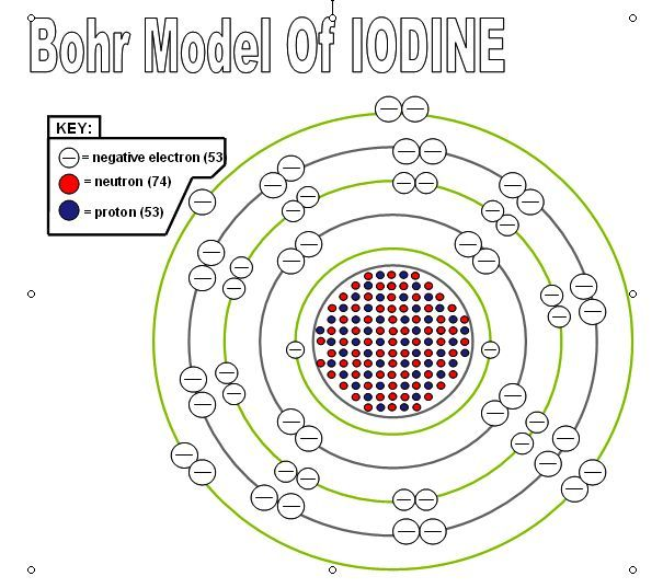 Iodine bohr model diagram wiring diagram for light switch iodine atom iodine atomic mass lessons to learn pinterest rh pinterest com iron bohr model diagram iron bohr model diagram ccuart Images