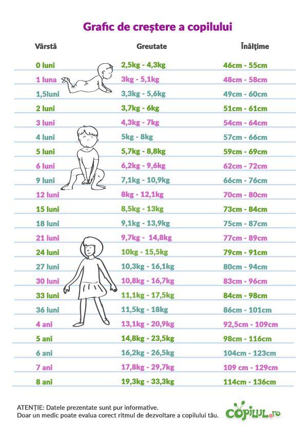 grafic pentru a urmări pierderea în greutate puteți pierde în greutate cheerleading