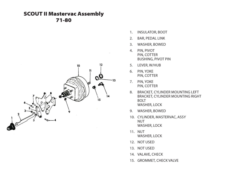 Scout Ii Hub Diagram - Wiring Diagrams Dock