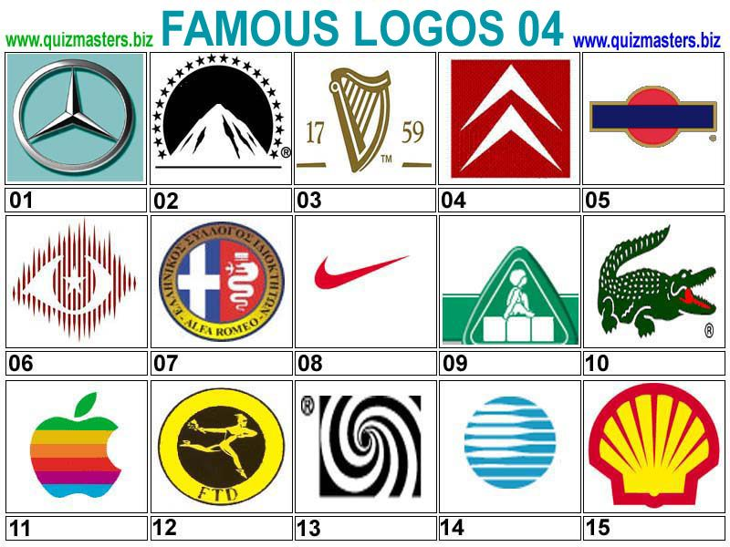 Famous Logos and Names Famous logos, Logo evolution, Logos
