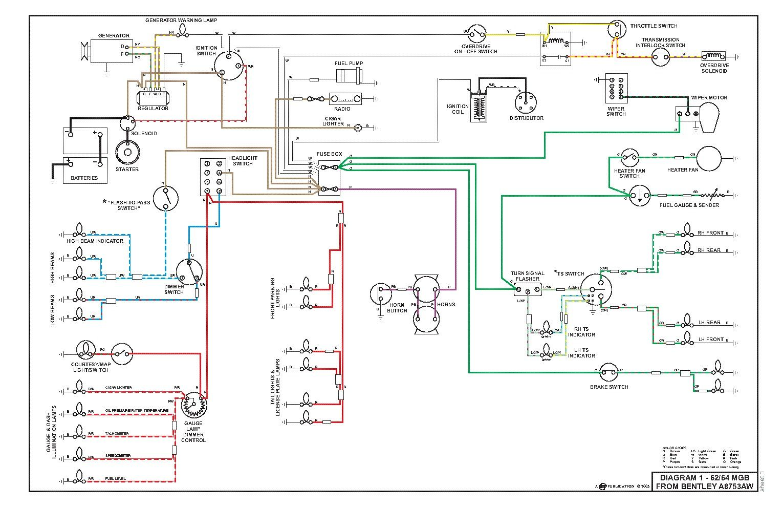1967 Mgb Wiring Diagram 1978 C10 Wiring Diagram Begeboy Wiring Diagram Source