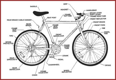 bike parts diagram for wheels bike parts bicycle bike rh pinterest com Speed Road Bike Mountain Bike into Road Bike