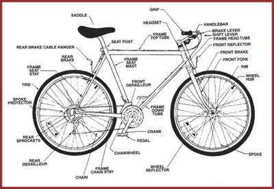 bike parts diagram 2016 dodge dart sxt radio wiring for wheels pinterest and