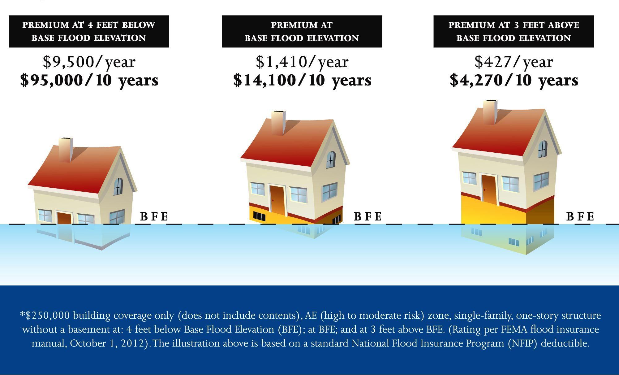 House Raising 50 Years Of Experienced House Raising