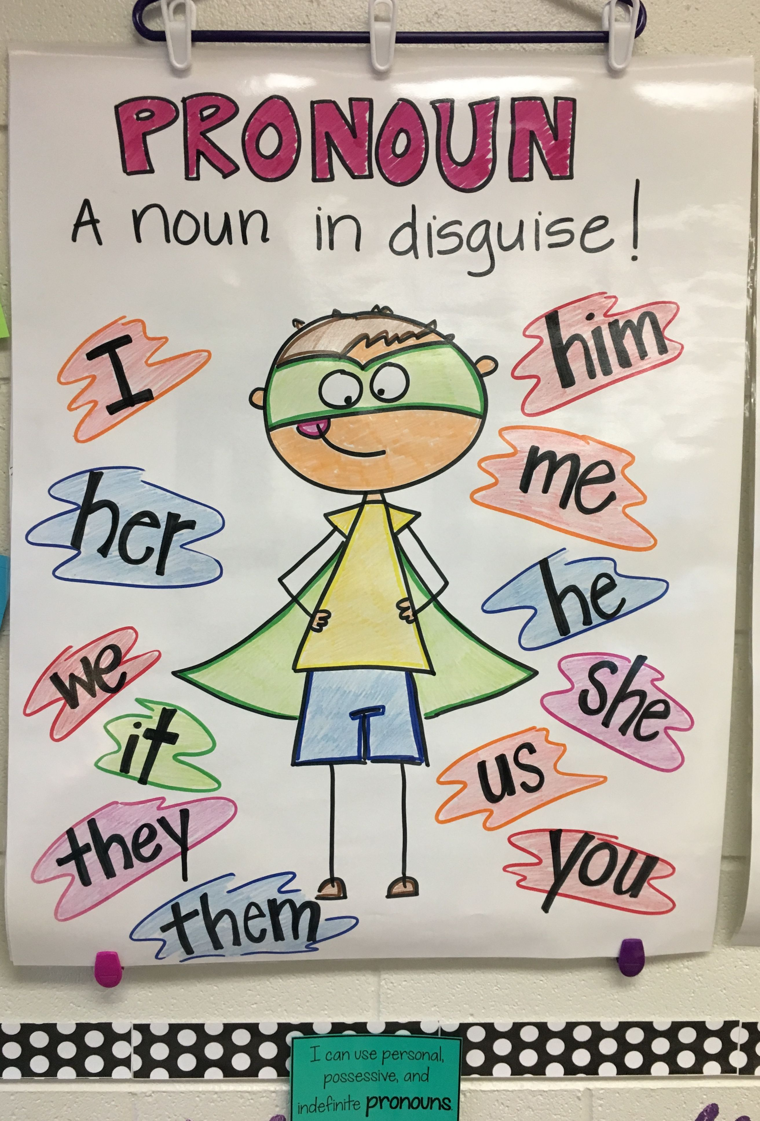 Pronouns Are Nouns In Disguise Anchor Chart