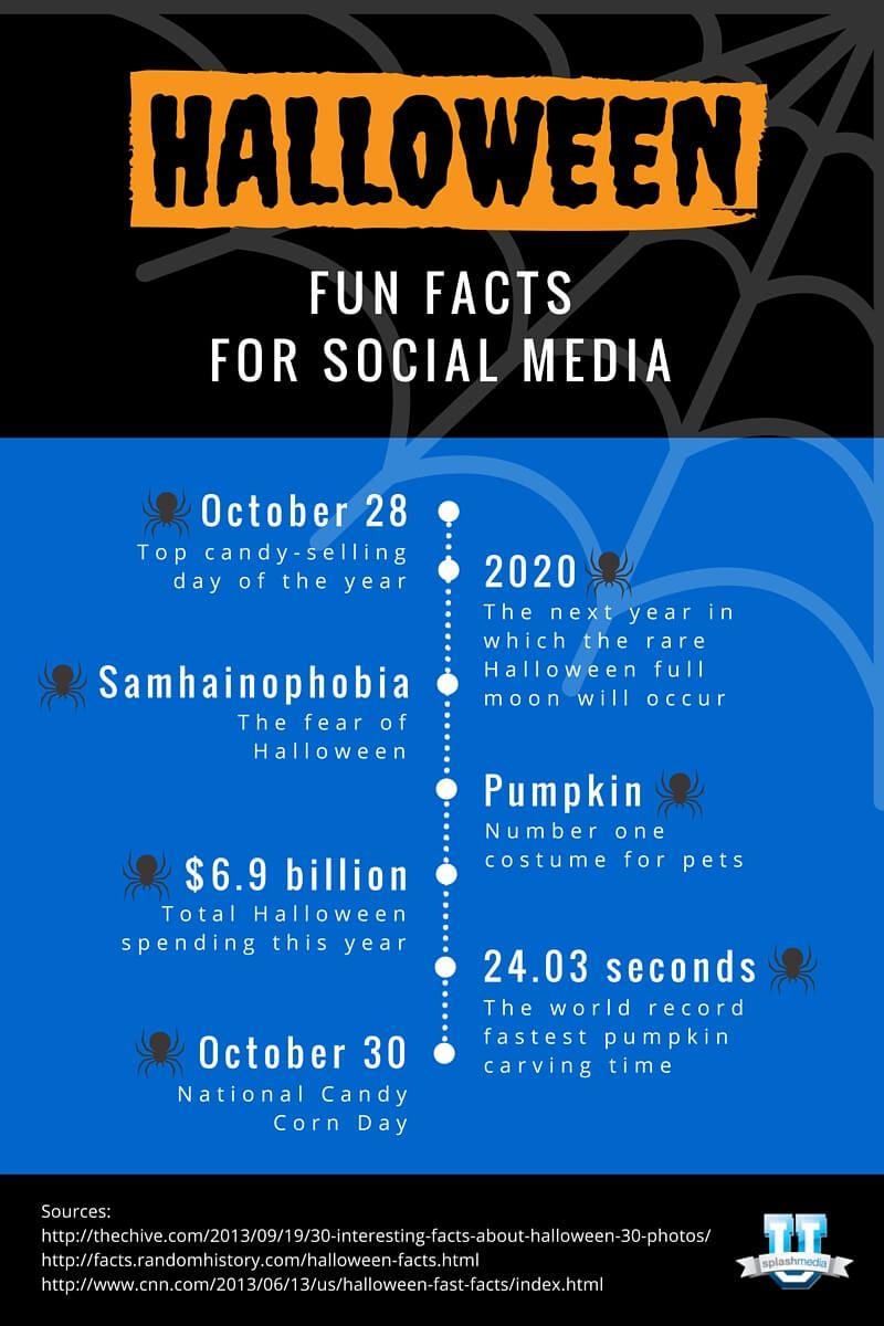 Need last-minute ideas for Halloween posts on social media ...