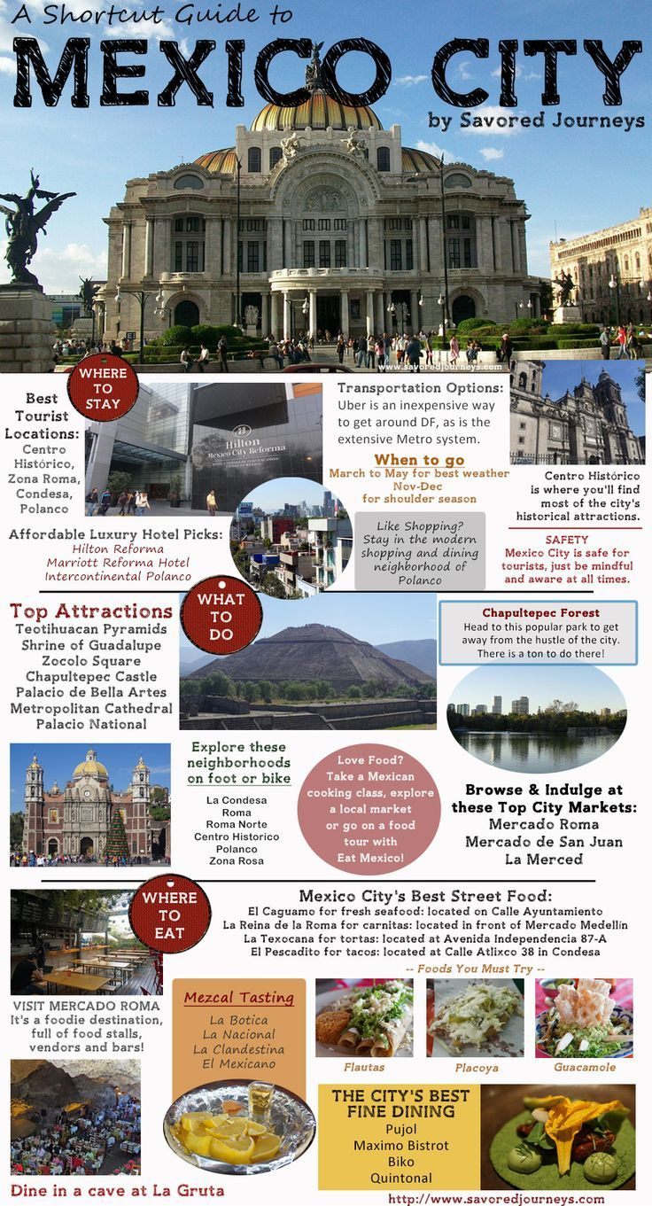 Shortcut Travel Guide to Mexico City, Mexico | Visit ...