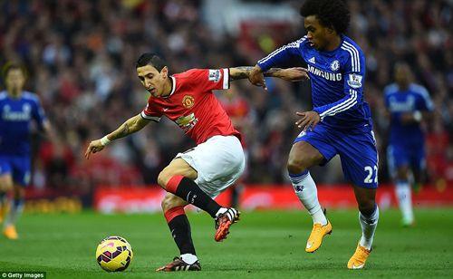 Nhận định kết quả trận đấu giữa MU và Chelsea