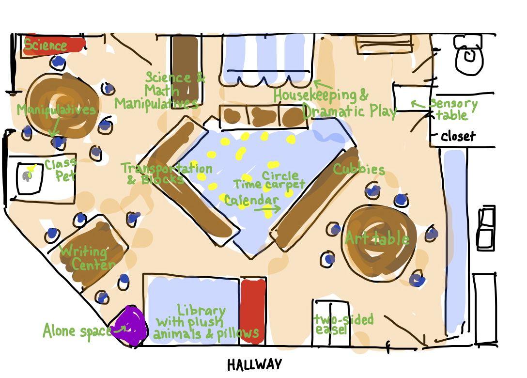 Preschool Classroom Arrangement
