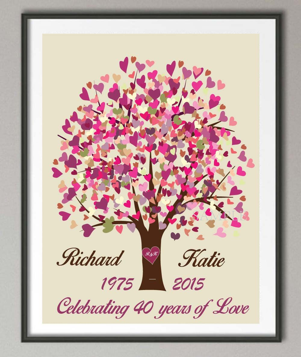 Low Cost Wedding Flowers: Wedding Anniversary Paintings