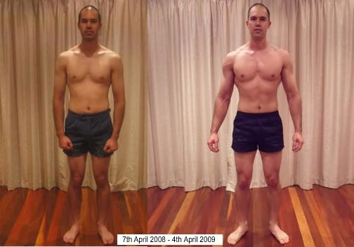 Body Fat Percentage Guide Clinically Verified Pictures Of -2746