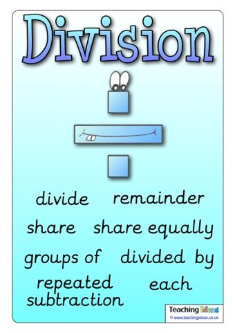 Division Vocabulary Poster | Division, Math division and Math