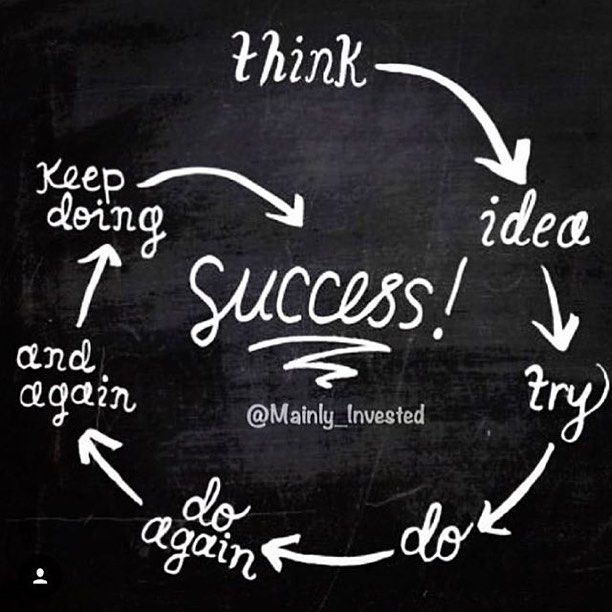 try try till you succeed And he said, you never know what you can accomplish until you try michael jordan most of the important things in the world have been accomplished by people who have kept on trying when there seemed to be no hope at all.