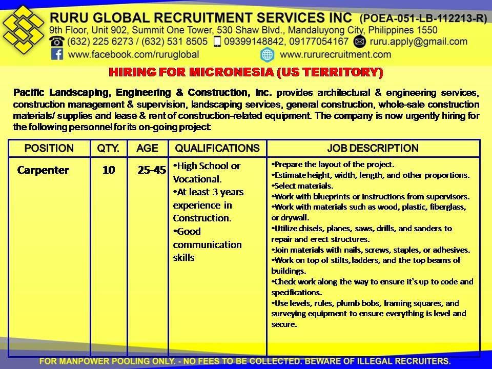 Jobs For 15 Year Olds Nz 2021 At Jobs Api Iucnredlist Org