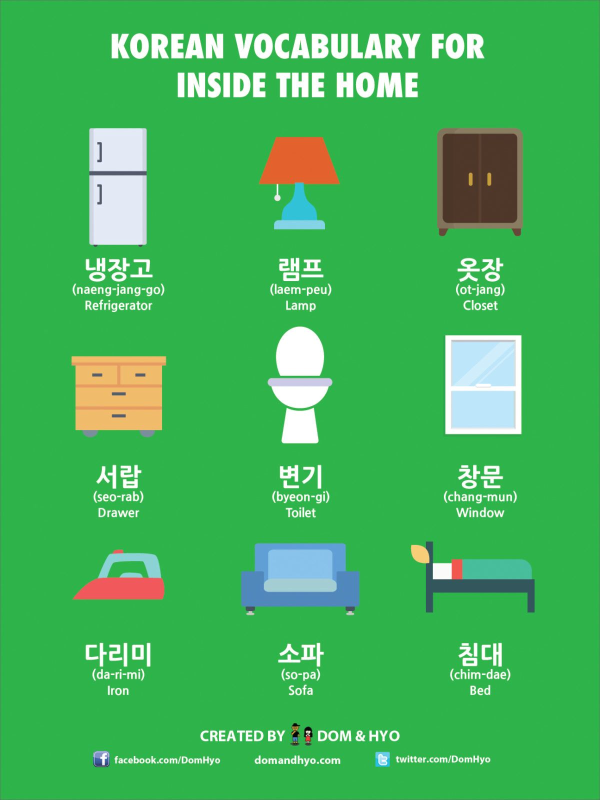 Home Vocabulary In Korean
