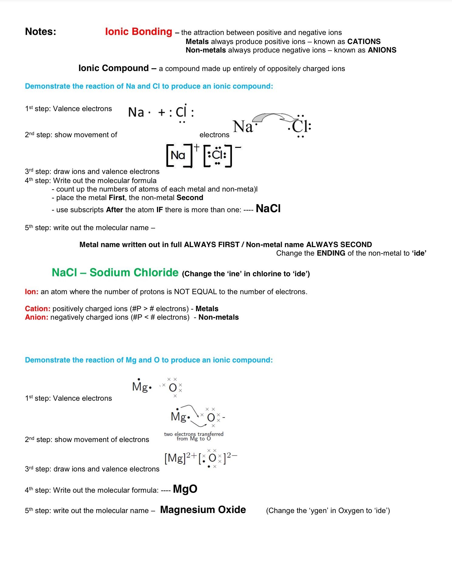 Ionic Bonding - Note - November 14, 2017 | School | Teaching ...
