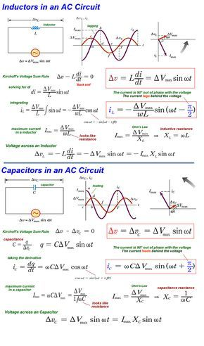 ac circuits mathematics electrical engineering, circuit
