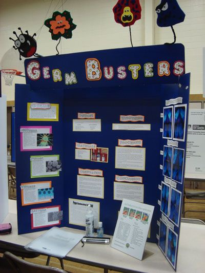 Germ Busters Science Project Board Science Fair Projects Boards