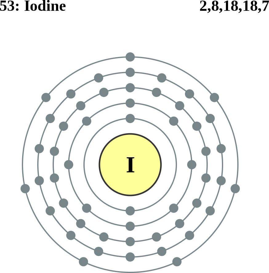 Iodine Electron Diagram Wiring Diagram Electricity Basics 101