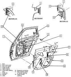 Car Door | Utility pole, Car, Doors