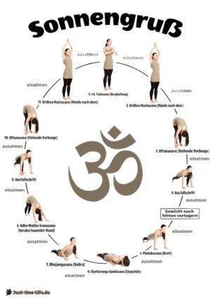 Yoga Sonnengruß – eine Anleitung (zum Ausdrucken) für Yoga Anfänger #fitness #yoga