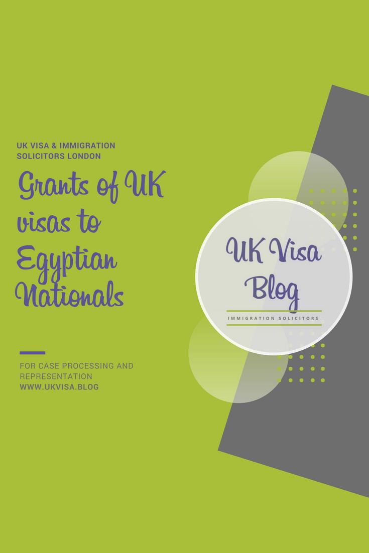 UK Visa Egypt Application: Fee, Processing Time, Refusal, Appeal