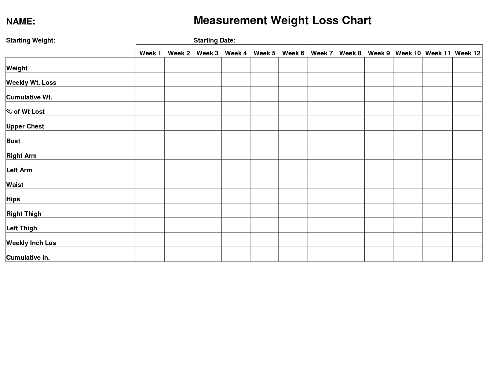 Body Measurements For Weight Loss Measurement Chart