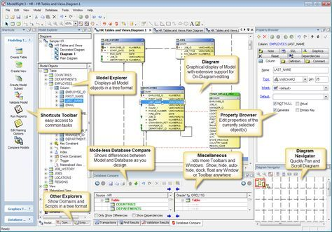 Relational database design examples sql server database diagram relational database design examples sql server database diagram examples download erd schema oracle ccuart Image collections