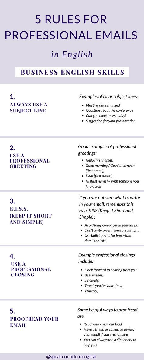 7 Rules For Professional Emails In English Business English Skills English Writing Skills Business Writing Writing Skills