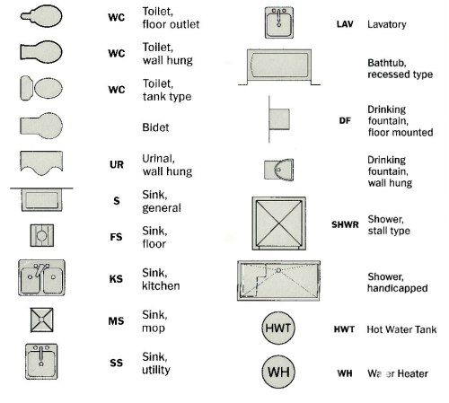 plumbing symbols | house plan in 2019 | House blueprints