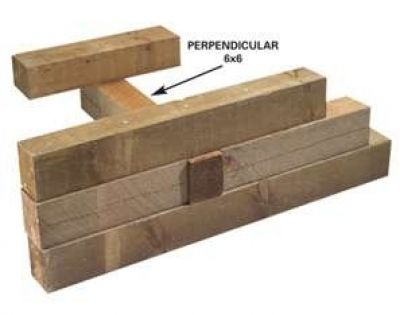 Timber Retaining Wall Designs level wall trenches How To Build A Timber Retaining Wall