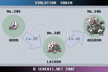 Aron Evolution Pokemon Pokemon Evolution Cartoon