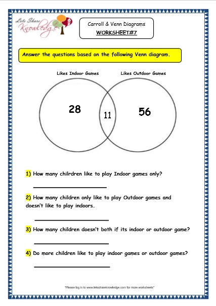 Grade 3 Maths Worksheets Pictorial Representation Of Data 15 4 Handling Data Carroll Venn D 3rd Grade Math Worksheets Math Worksheet 6th Grade Worksheets
