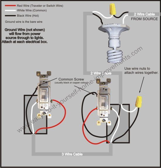 schema 3 way electrique - Recherche Google   seeing how things are ...