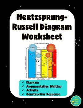 Hertzsprung Russell Diagram Constructive Response Worksheet