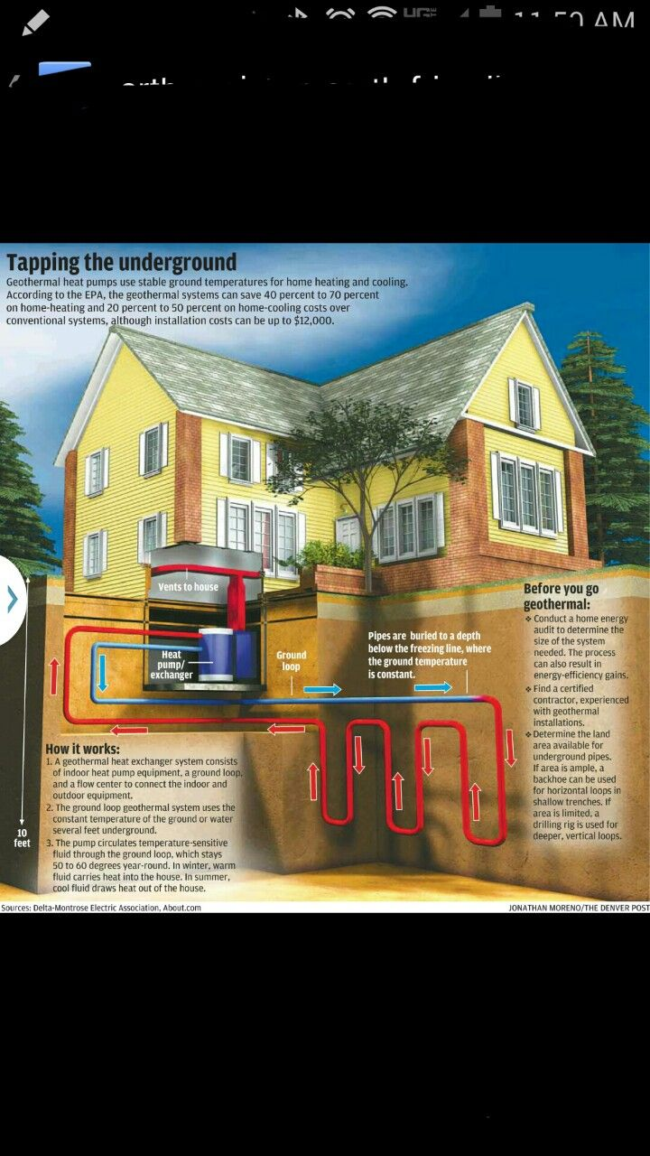 Geothermal Hvac Systems Apex Of Hvac Systems By 88hvac Hvac System Geothermal Heat Pumps Geothermal