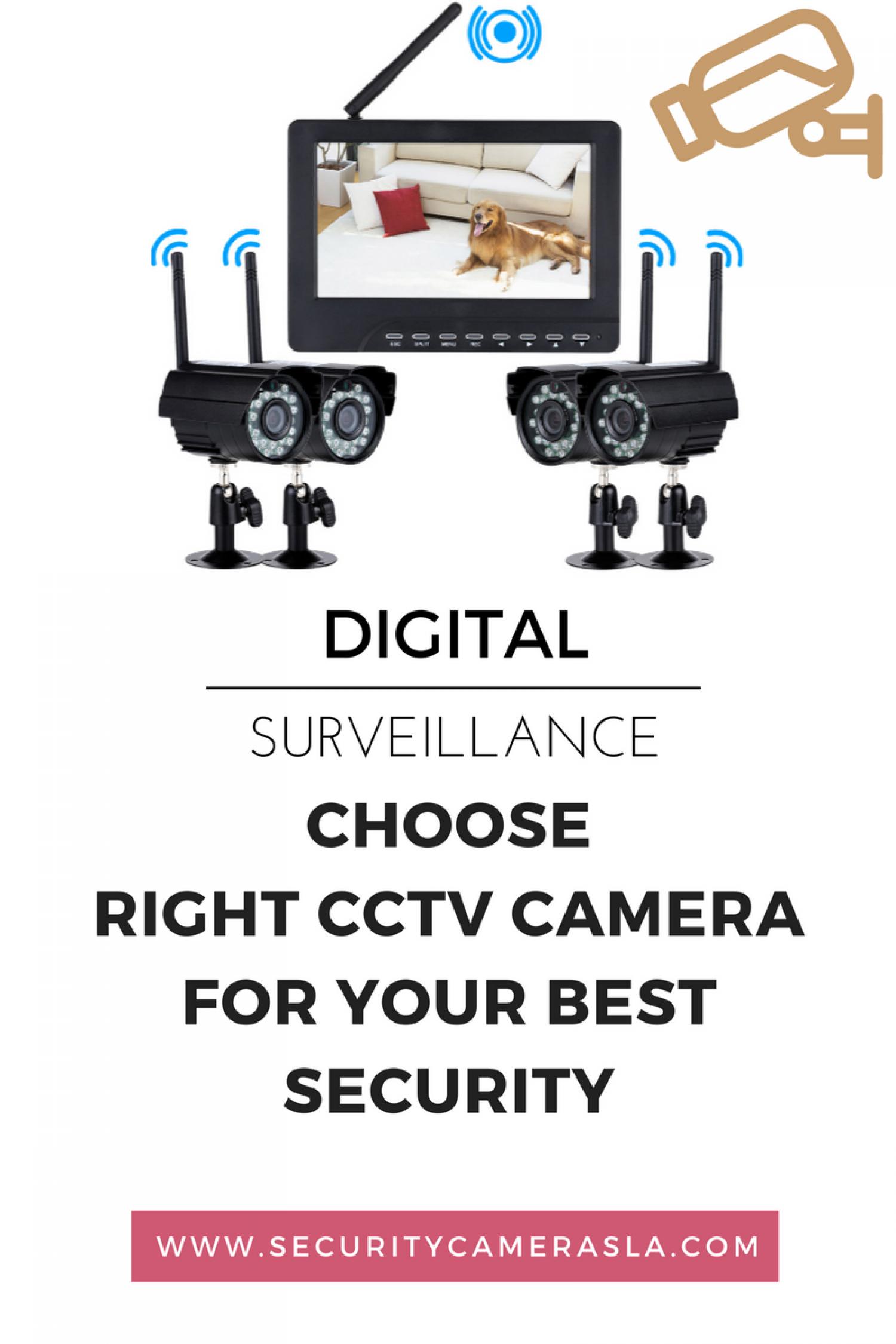 IP Cameras Installation Los Angeles Cctv camera