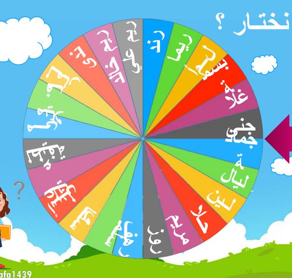 عروض العاب قابلة للتعديل Seba Mahdi Google Drive Pie Chart Chart Diagram