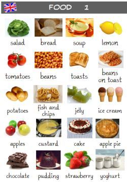 english food nourriture anglais breakfast flashcards vocabulaire vocabulary esl cycle cm2 cm1 learning mots learn foods kids chart ce2 language