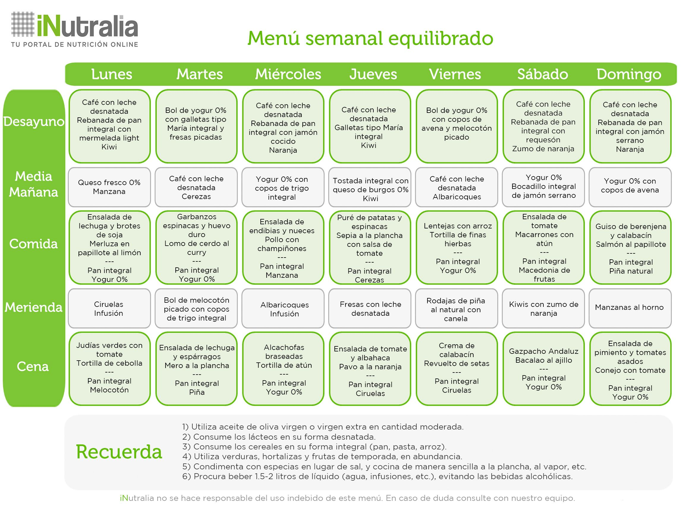 menu semanal equilibrado 2338 1700 recetas