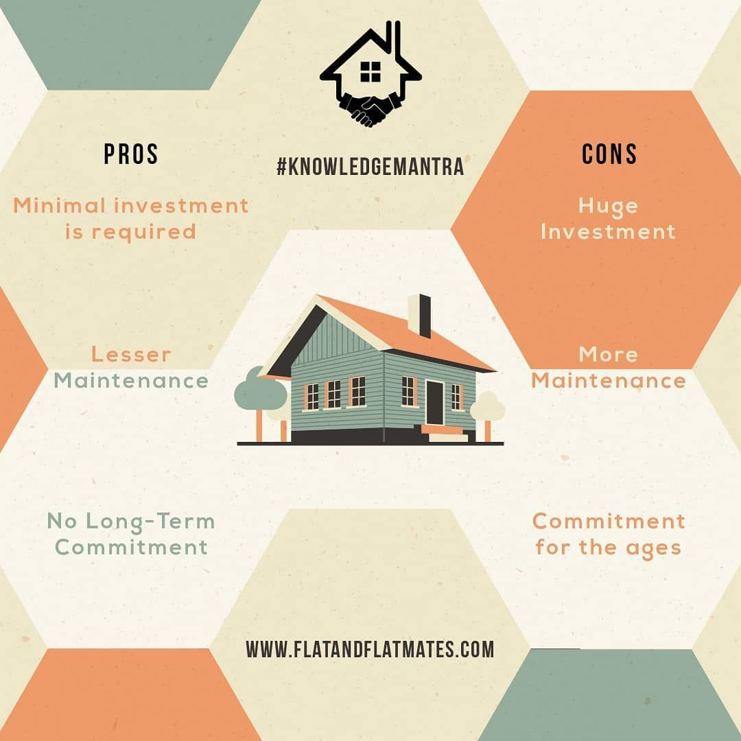 Knowledge Mantra Home Buying Favorite City Mantras