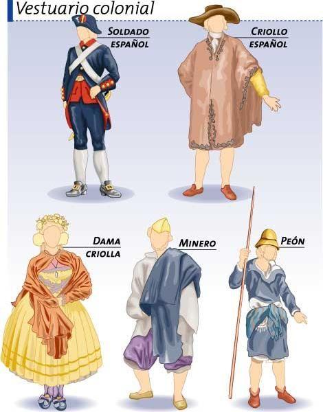 Vestuario Colonial Vestimenta Espanola Vestimenta De 1810 Epoca Colonial