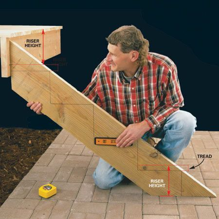 Best How To Build Deck Stairs Deck Stairs Building A Deck 400 x 300
