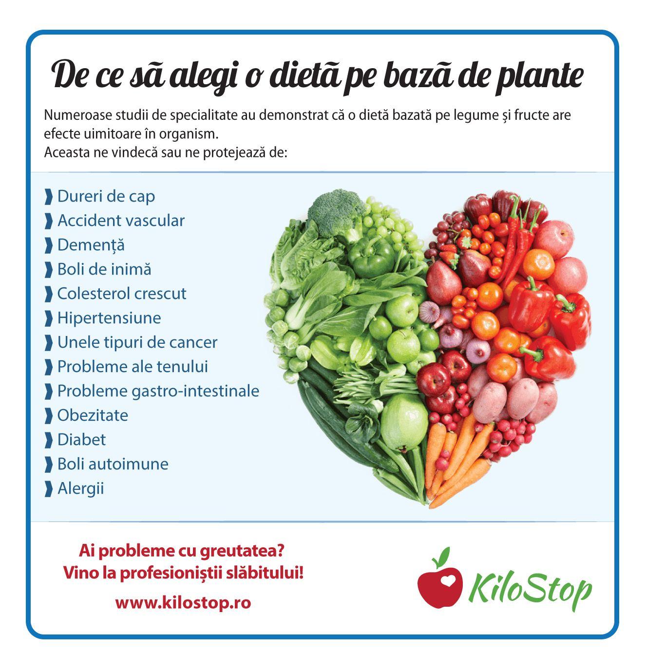 Dieta cu fructe şi legume - eşti pregătită s-o urmezi?