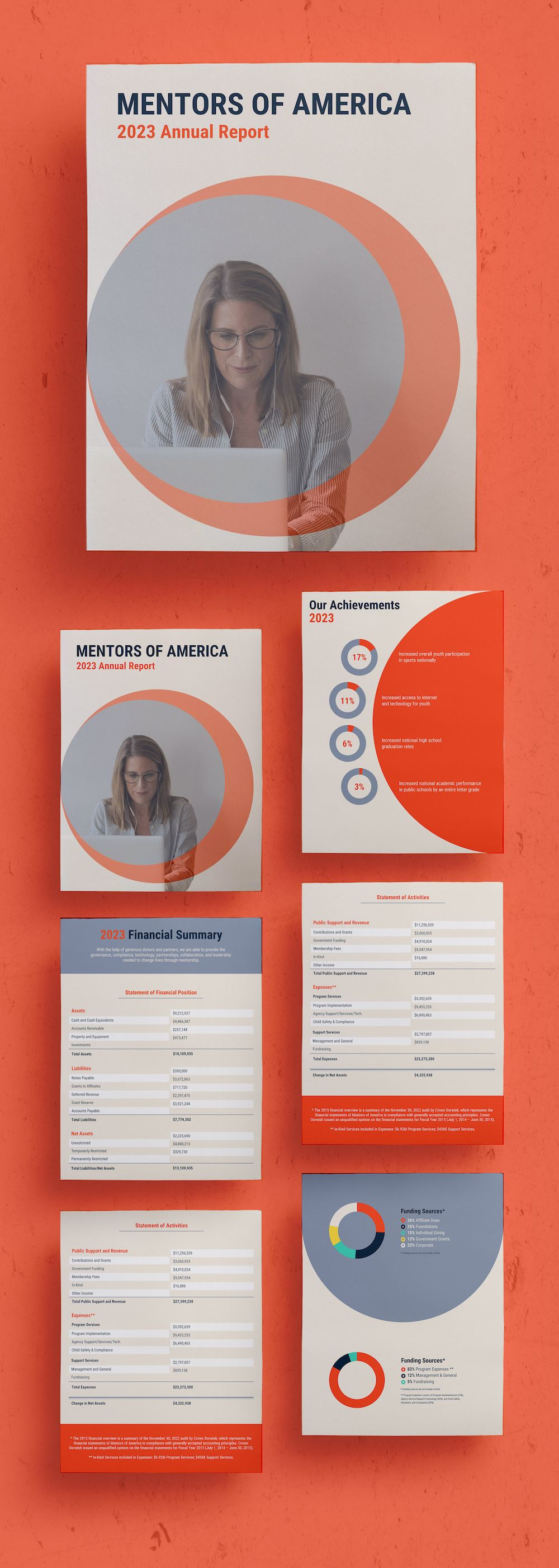 Nonprofit Annual Report Template #annualreports