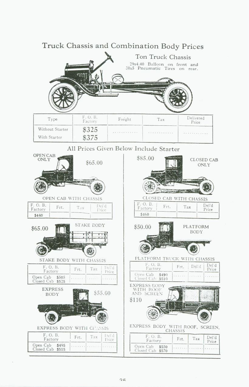 Model T Ford Forum: TT C cab roof differences - maybe an answer ...