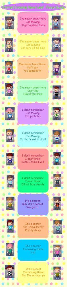 Animal Crossing New Leaf Beginner face guide ^_^   Animal ...