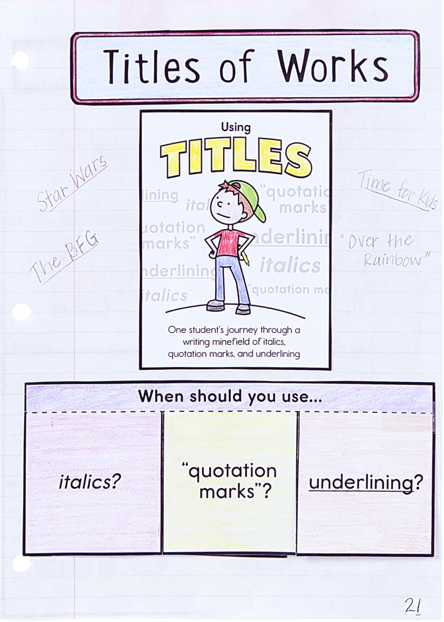 Great Activity For Learning About Titles An Exmaple Of